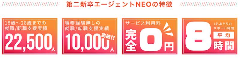 第二新卒エージェントneoの特徴 by ネオキャリア